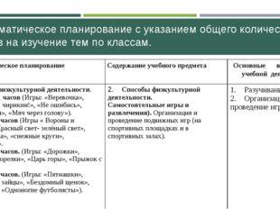 3. Тематическое планирование с указанием общего количества часов на изучение