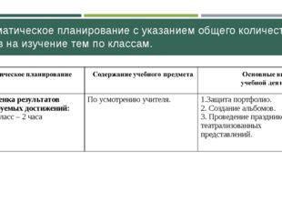 3.Тематическое планирование с указанием общего количества часов на изучение т