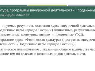 Структура программы внеурочной деятельности «подвижные игры народов россии»: