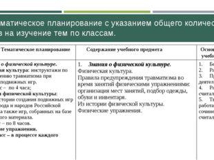 3.Тематическое планирование с указанием общего количества часов на изучение