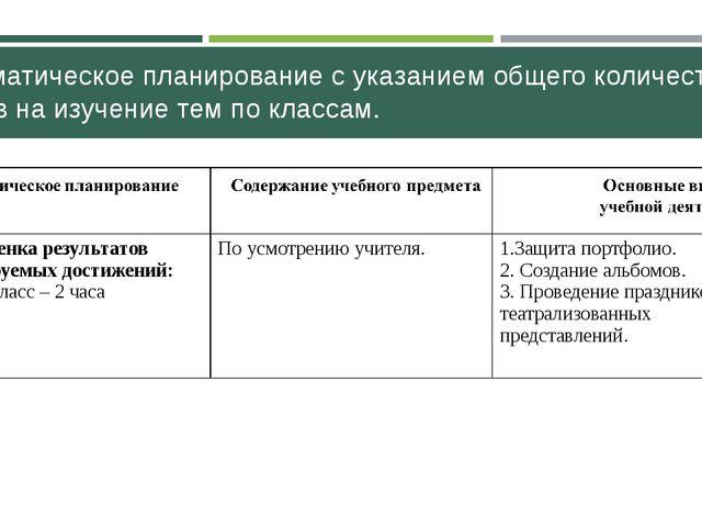 3.Тематическое планирование с указанием общего количества часов на изучение т...