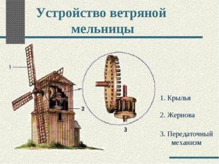 Устройство ветряной мельницы 1. Крылья 2. Жернова 3. Передаточный механизм
