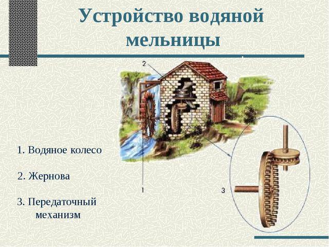 Устройство водяной мельницы 1. Водяное колесо 2. Жернова 3. Передаточный меха...