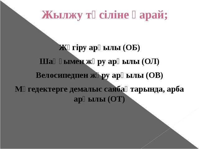 2.2. Арнайы берілген уақыт ішінде (мысалы, 1-сағат ішінде) КП-ларды мүмкіндіг...