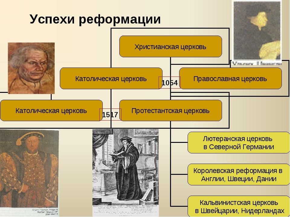 Успехи реформации 1054 1517
