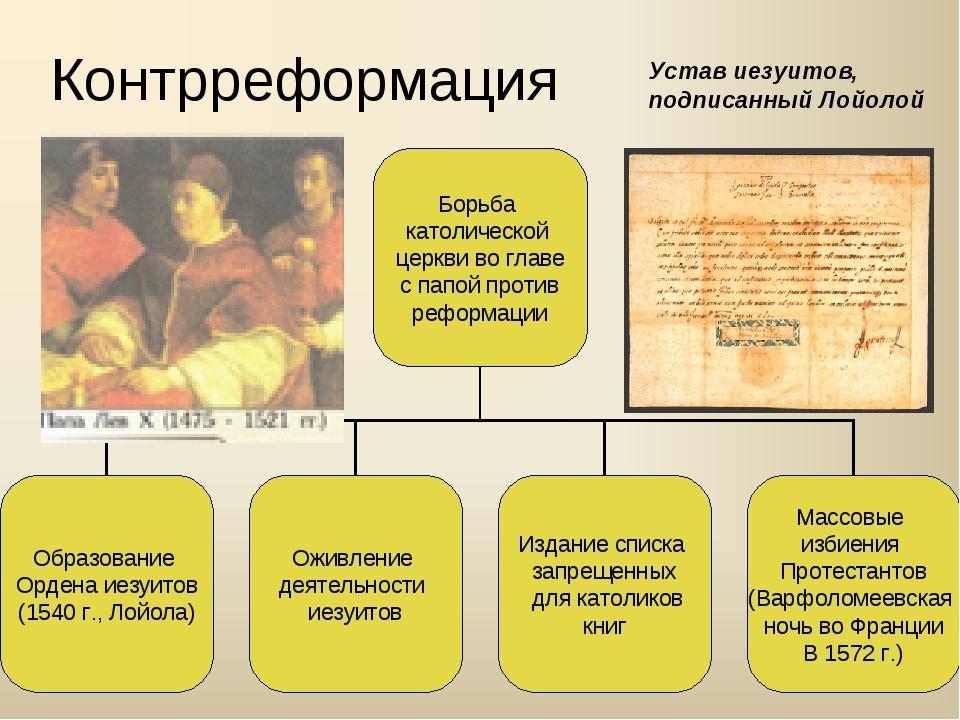 Контрреформация Устав иезуитов, подписанный Лойолой