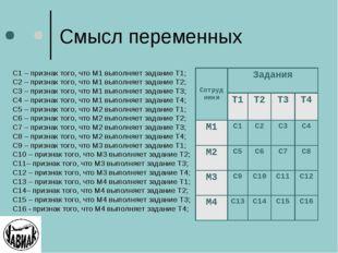 Смысл переменных С1 – признак того, что М1 выполняет задание Т1; С2 – признак