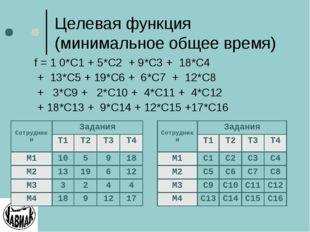 Целевая функция (минимальное общее время) f = 1 0*C1 + 5*C2 + 9*С3 + 18*С4 +