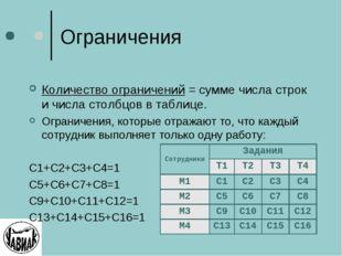 Ограничения Количество ограничений = сумме числа строк и числа столбцов в таб