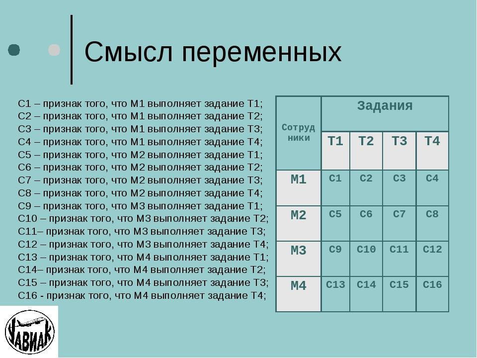 Смысл переменных С1 – признак того, что М1 выполняет задание Т1; С2 – признак...