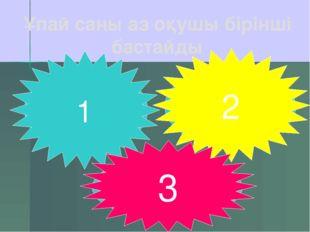 Ұпай саны аз оқушы бірінші бастайды Фонетика Морфология Лексика 1 2 3