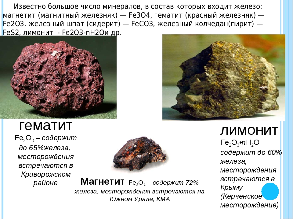 гематит Fe2O3 – содержит до 65%железа, месторождения встречаются в Криворожск...