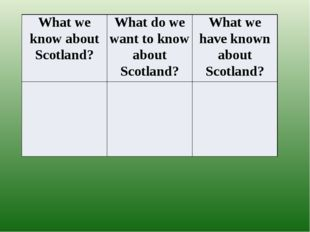 What we know about Scotland? What do we want to know about Scotland? What we