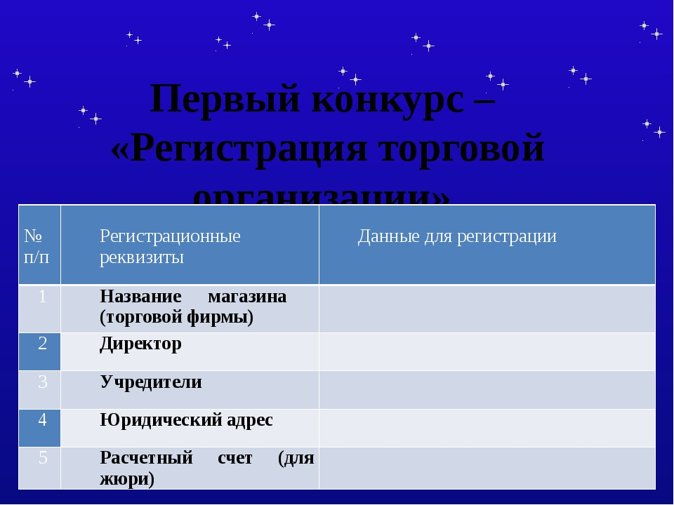 Первый конкурс – «Регистрация торговой организации». №п/п Регистрационныерекв...