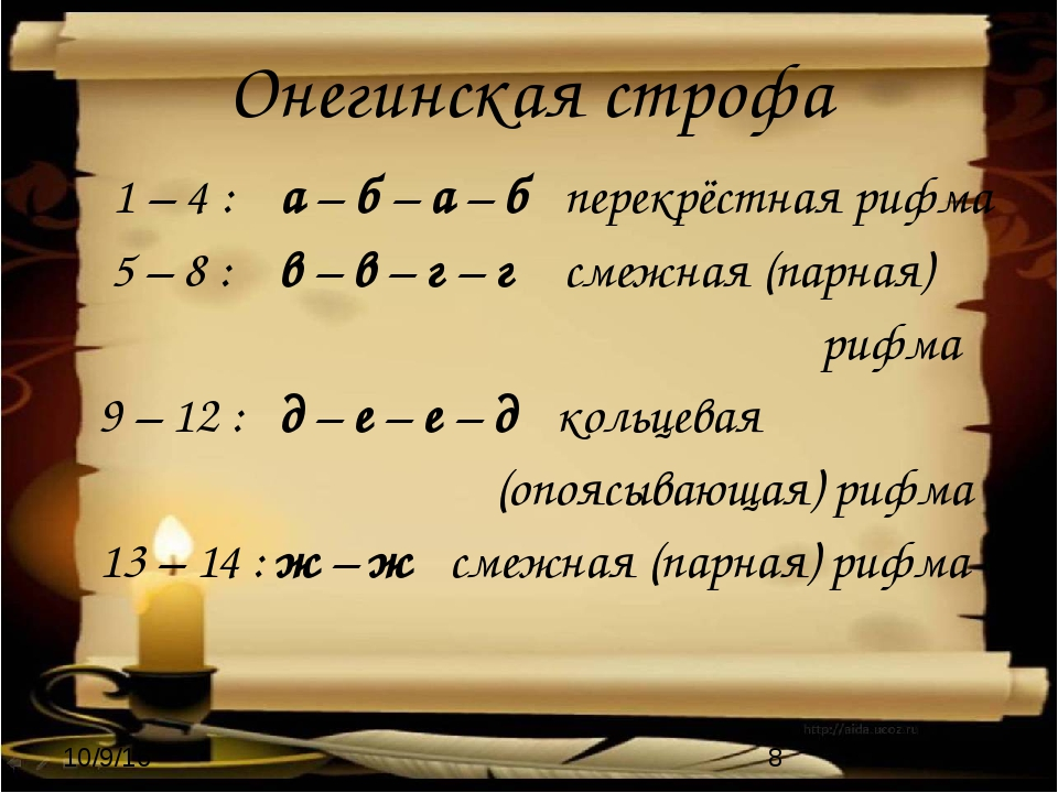 Онегинская строфа 1 – 4 : а – б – а – б перекрёстная рифма 5 – 8 : в – в – г...