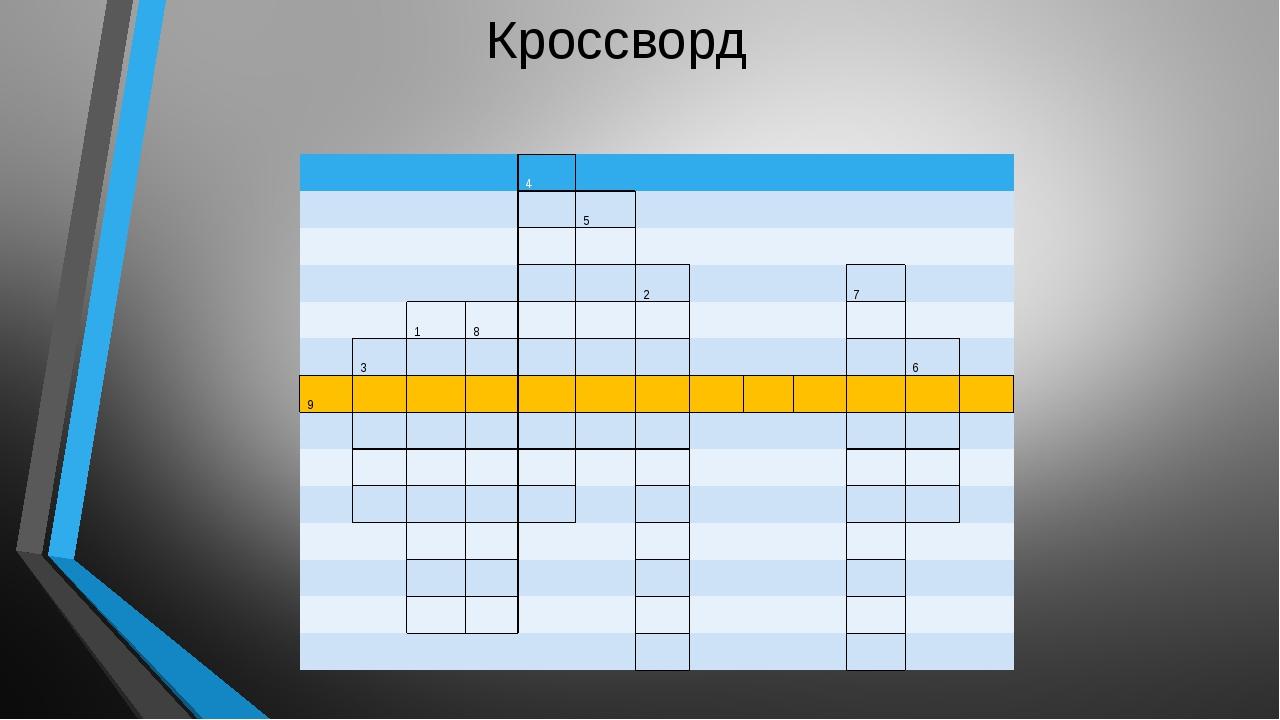 Кроссворд 4 5 2 7 1 8 3 6 9