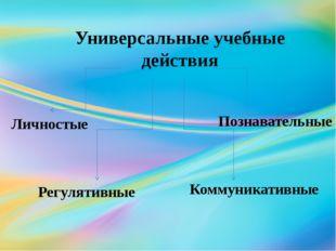 Универсальные учебные действия Личностые Регулятивные Познавательные Коммуник