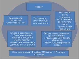 Проект Вид проекта: творческий; ориентированный Тип проекта: коллективный; до