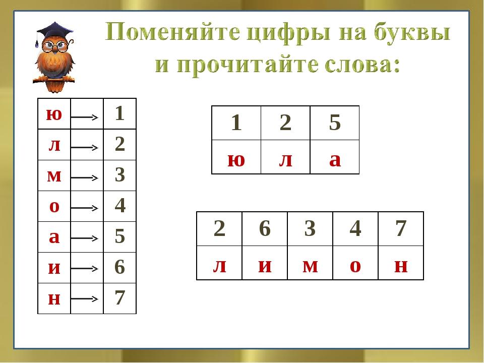 ю л а л и м о н ю1 л2 м3 о4 а5 и6 н7 125  26347
