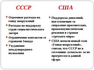 СССР США Огромные расходы на гонку вооружений Расходы на поддержку стран соц