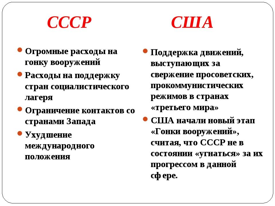 СССР США Огромные расходы на гонку вооружений Расходы на поддержку стран соц...