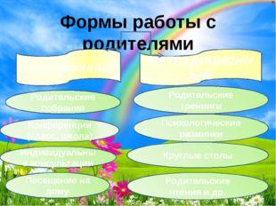 Формы работы с родителями ТРАДИЦИОННЫЕ НЕТРАДИЦИОННЫЕ Родительские собрания К