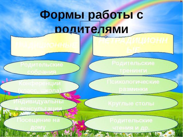 Формы работы с родителями ТРАДИЦИОННЫЕ НЕТРАДИЦИОННЫЕ Родительские собрания К...