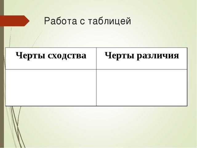 Работа с таблицей Черты сходства Черты различия