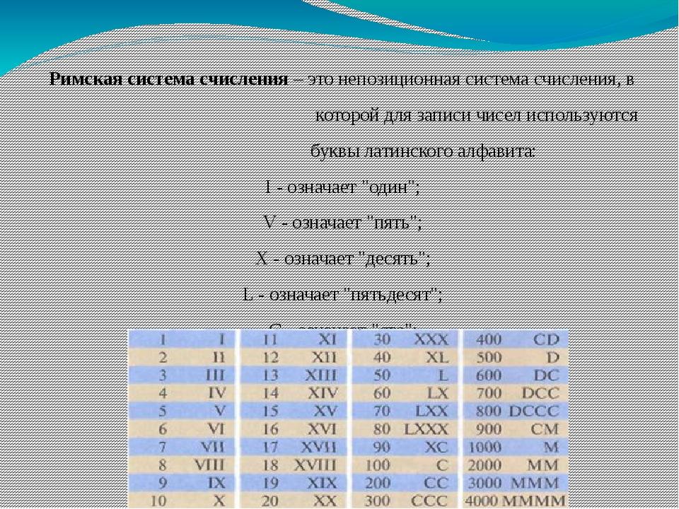 Римская система счисления – это непозиционная система счисления, в которой д...