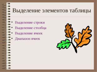 Выделение элементов таблицы Выделение строки Выделение столбца Выделение ячее
