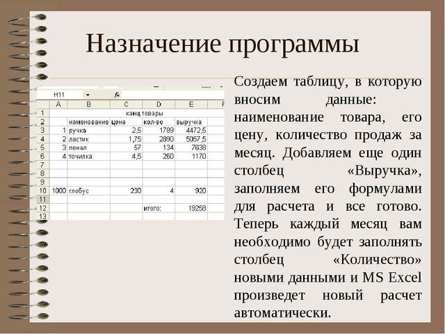 Назначение программы Создаем таблицу, в которую вносим данные: наименование т...