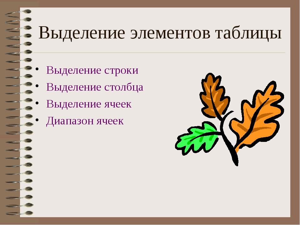 Выделение элементов таблицы Выделение строки Выделение столбца Выделение ячее...