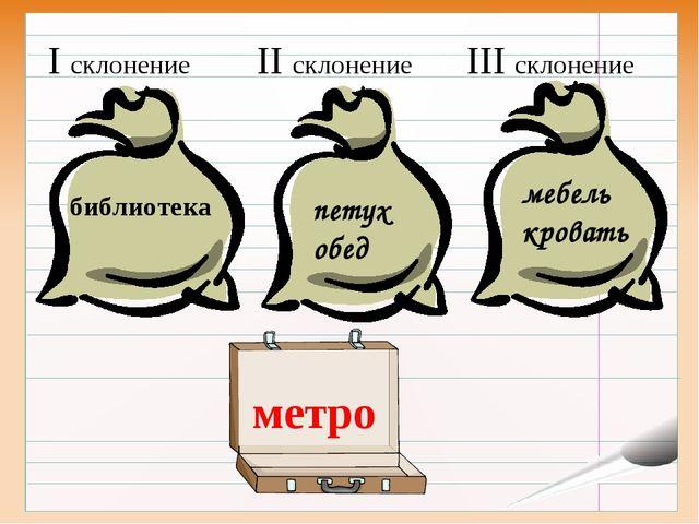 I склонение II склонение III склонение библиотека мебель кровать петух обед м...