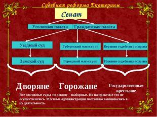 Уездный суд Земской суд Дворяне Горожане Городской магистрат Губернский магис