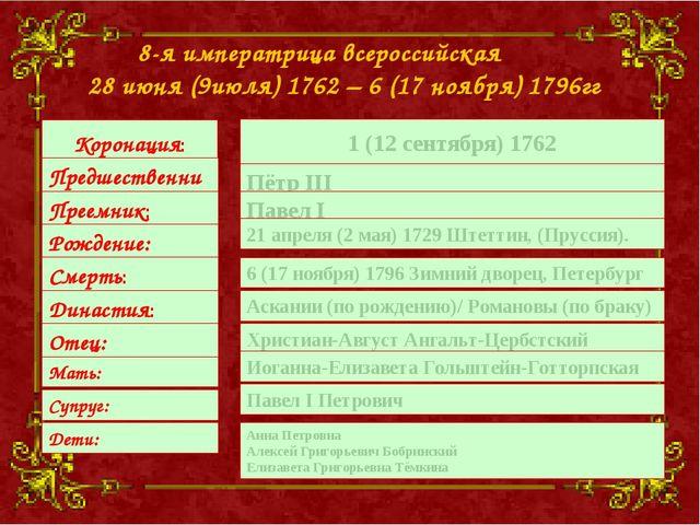 8-я императрица всероссийская  28 июня (9июля) 1762 – 6 (17 ноября) 1796гг К...
