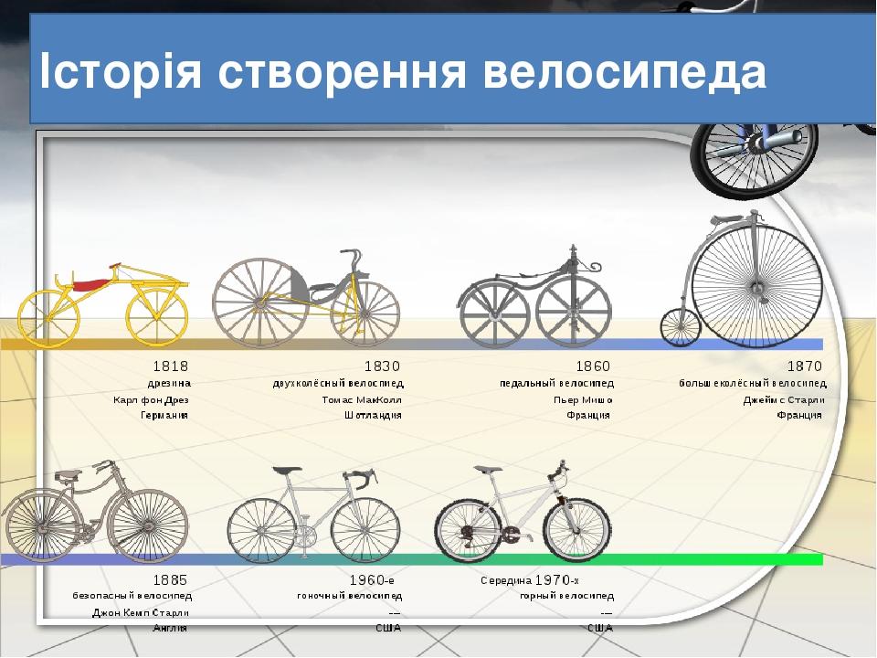 Історія створення велосипеда