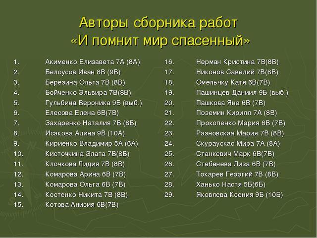Авторы сборника работ «И помнит мир спасенный» 1.Акименко Елизавета 7А (8А)...