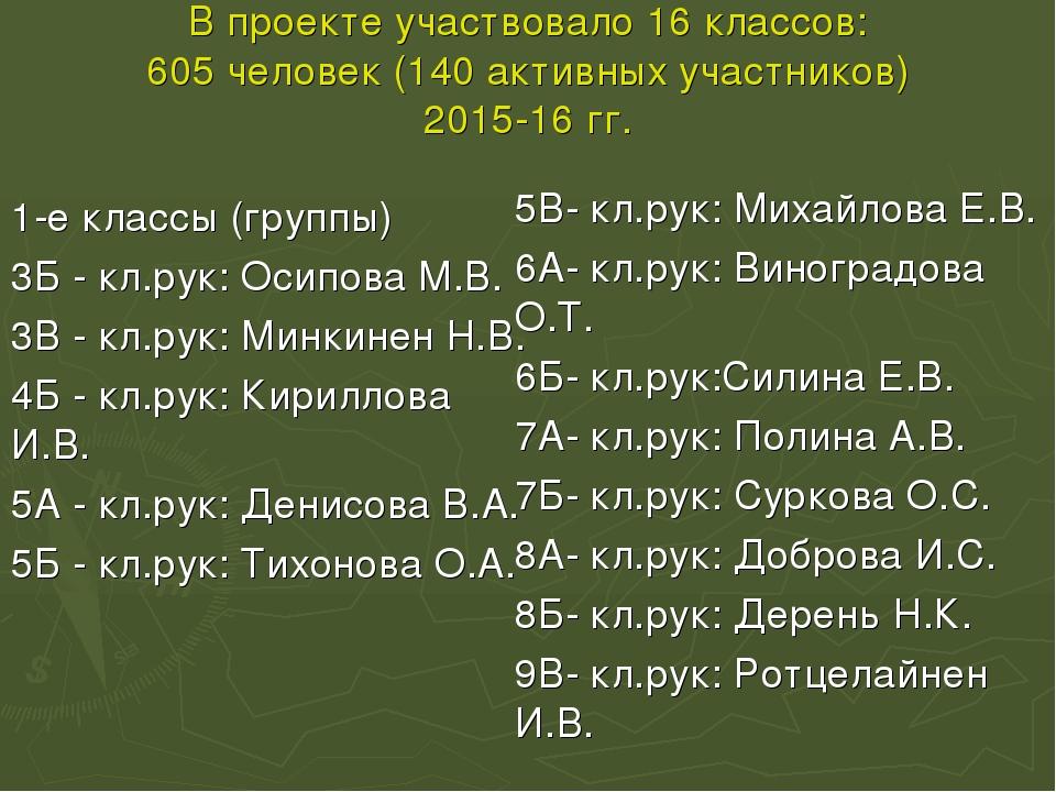 В проекте участвовало 16 классов: 605 человек (140 активных участников) 2015-...