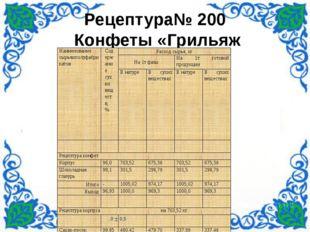 Рецептура№ 200 Конфеты «Грильяж Киевский» Наименованиесырьяиполуфабрикатов С