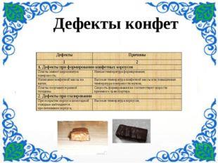 Дефекты конфет Дефекты Причины 1 2 1.Дефекты при формировании конфетных корп