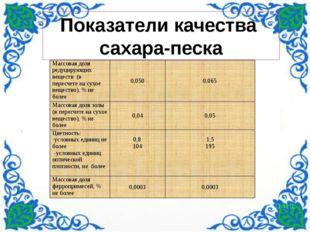 Показатели качества сахара-песка Массовая доля редуцирующих веществ (в перес