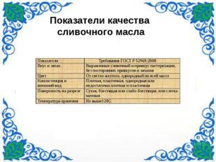 Показатели качества сливочного масла Показатели Требования ГОСТ Р 52969-2008