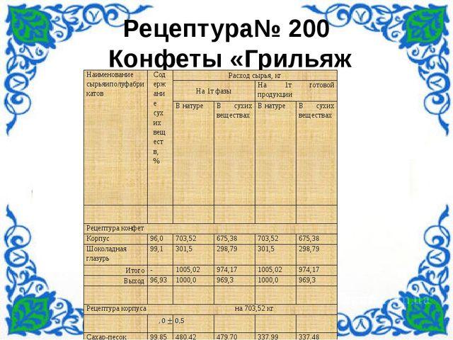 Рецептура№ 200 Конфеты «Грильяж Киевский» Наименованиесырьяиполуфабрикатов С...