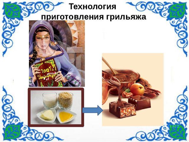 Технология приготовления грильяжа
