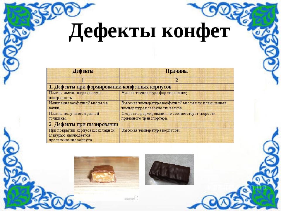 Дефекты конфет Дефекты Причины 1 2 1.Дефекты при формировании конфетных корп...