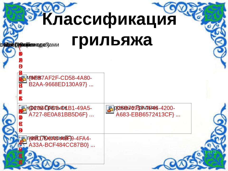 Классификация грильяжа