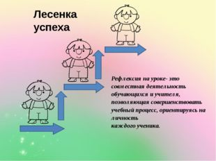 Лесенка успеха Рефлексия на уроке- это совместная деятельность обучающихся и