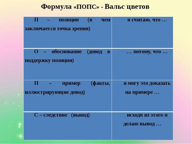 Формула «ПОПС» - Вальс цветов П – позиция (в чем заключается точка зрения) я...