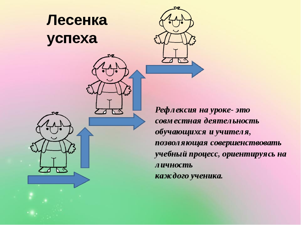 Лесенка успеха Рефлексия на уроке- это совместная деятельность обучающихся и...