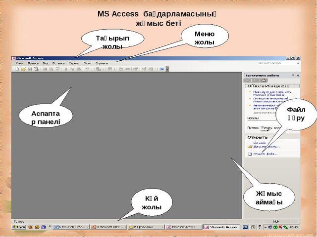 MS Access бағдарламасының жұмыс беті Тақырып жолы Меню жолы Аспаптар панелі Ф...